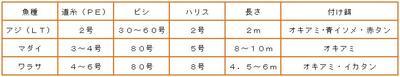 Hikaku_2