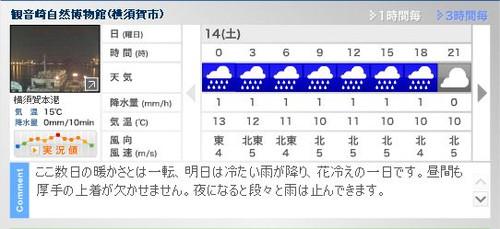Forecast240414