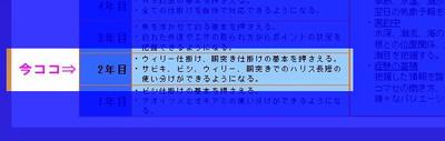 Ichinennmokuhyou2012