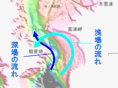 Keikokugoenosio