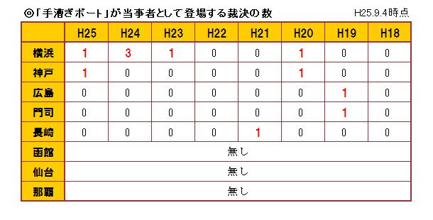 Saiketunokazu250904