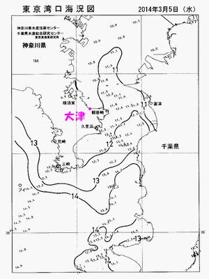 Kaikyou260305