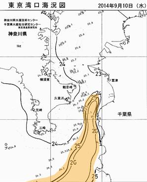 Kaikyou260910
