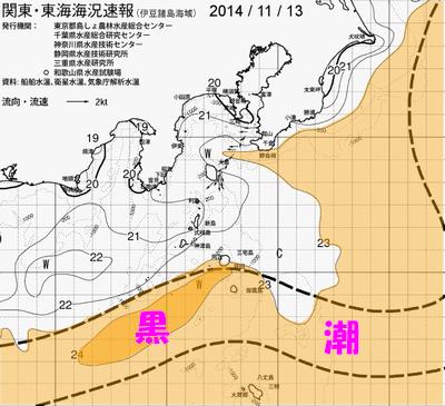 Kuroshio1411132